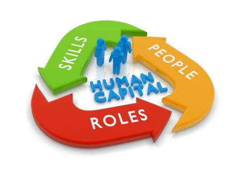 Что такое модель компетенций